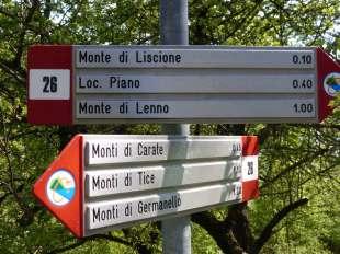 Italian signposting
