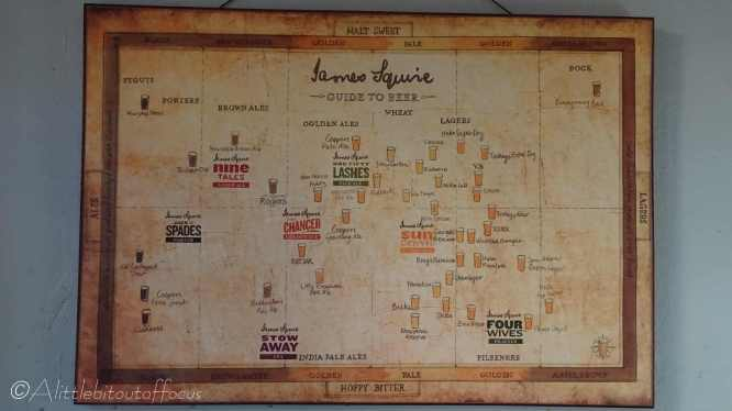 28 James Squire beer guide