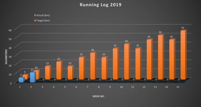 running log week 2