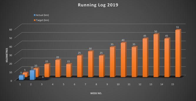 week 3 running log
